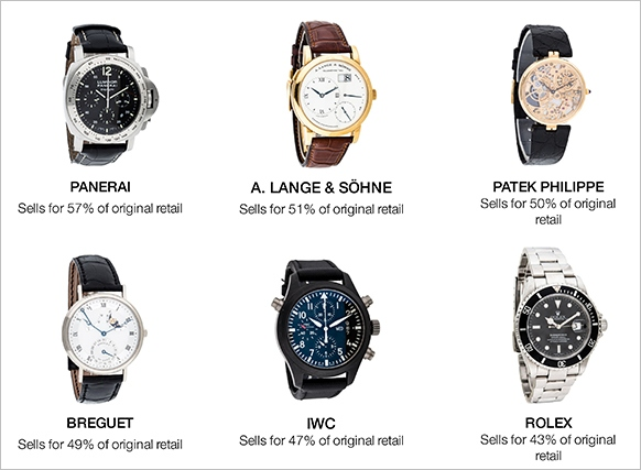 our topselling luxury watches amp the unexpected brands